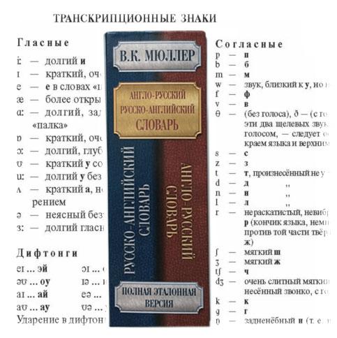 Картинка: Знаки транскрипции английских слов